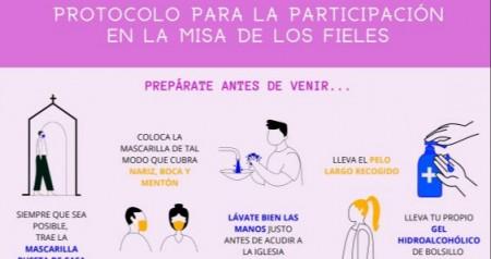Protocolo para la participación en misa